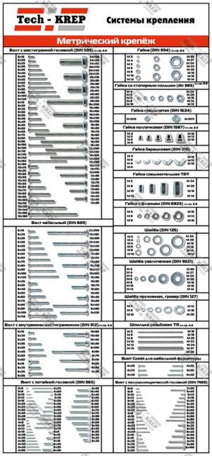 Стенд метрический крепёж Tech-KREP