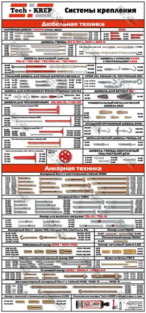 Стенд дюбельная и анкерная техника Tech-KREP